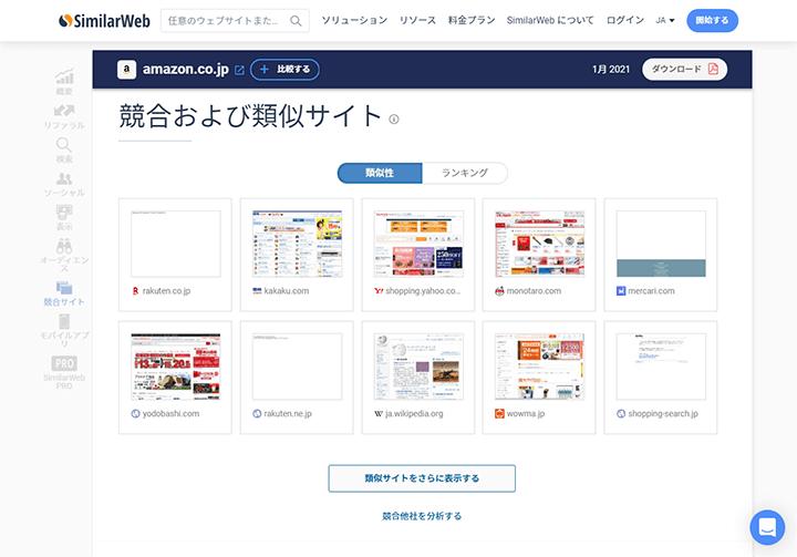 Webサイトのパフォーマンスを測定できるSimilarWebでの競合他社調査