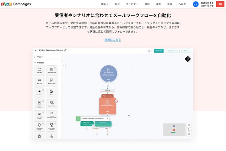 メールマーケティングソフトウェア Zoho Campaigns(ゾーホー・キャンペーン)